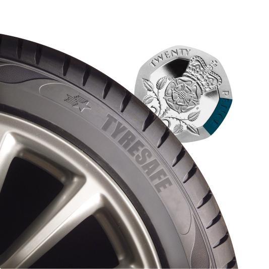 Car tyre tread depth check 20p coin