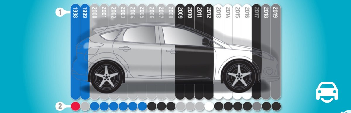 Popular Car Colours
