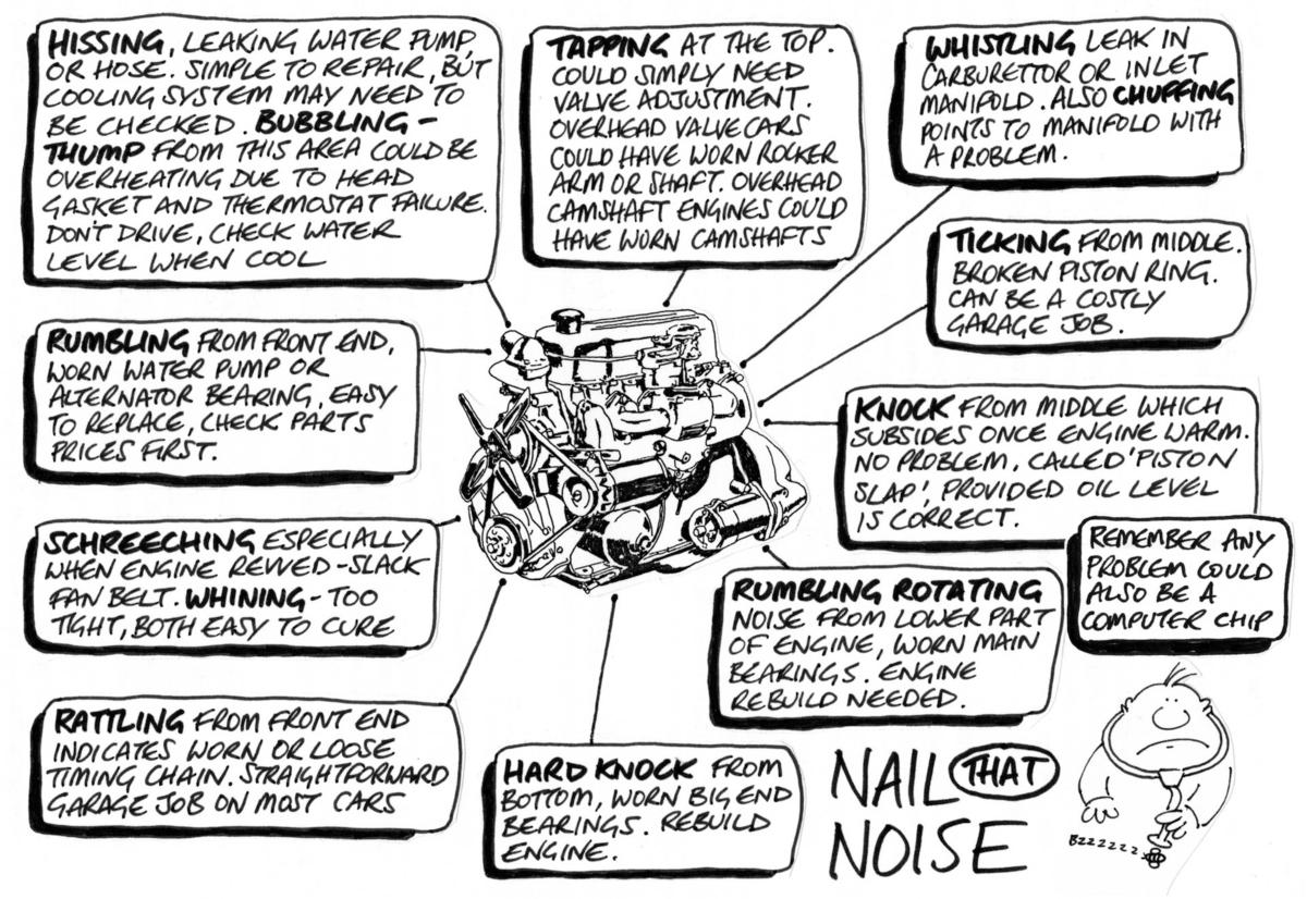 car repair noises & diagnosis