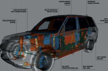 land rover bulletproof car
