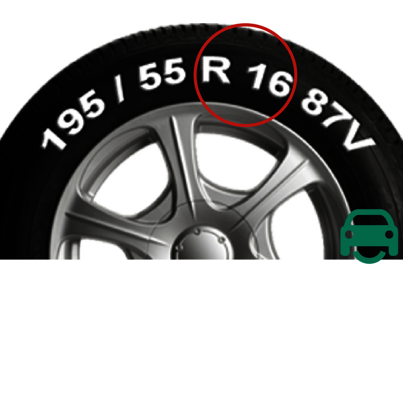 Tyre Size Markings - Rim Diameter