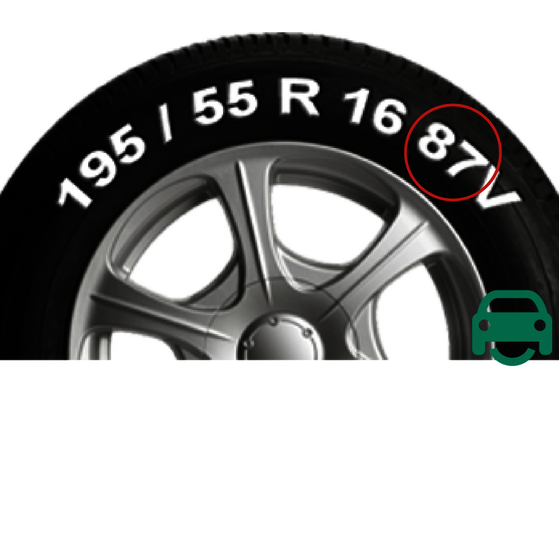 Tyre Markings Load Index