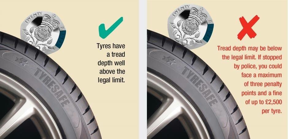 Car Tyre tread recommendations