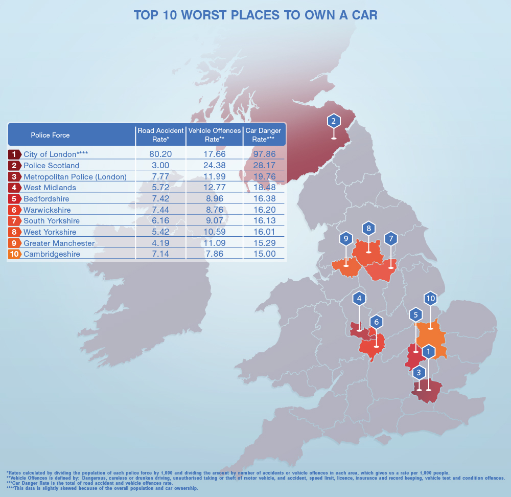 top 10 dangerous places to own a car uk