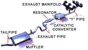 How long should your exhaust last?