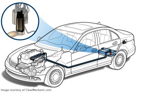 How long should car pumps last?