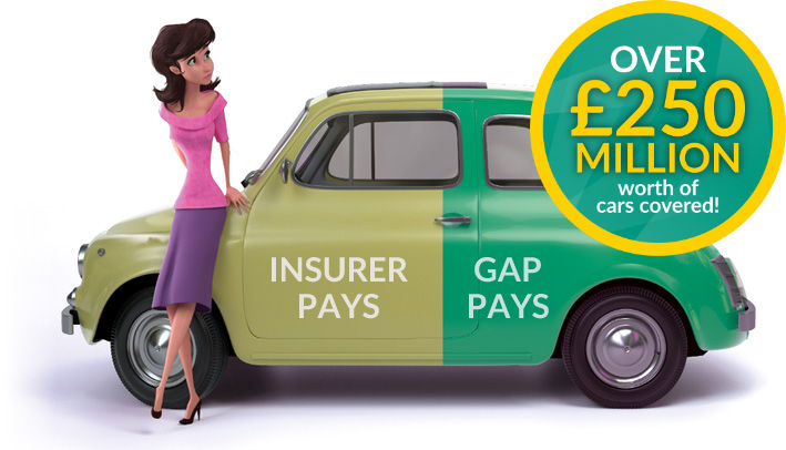 GAP Insurance protection for new car or used car write offs